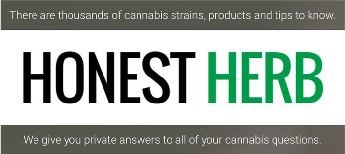 Honest Herb Launches, Provides Personalized Guidance for Marijuana Users as Legal Recreational Marijuana Sales Begin in California
